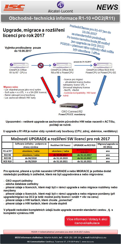 Upgrade, migrace a rozšíření licencí pro rok 2017